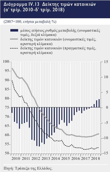 times_katoikion