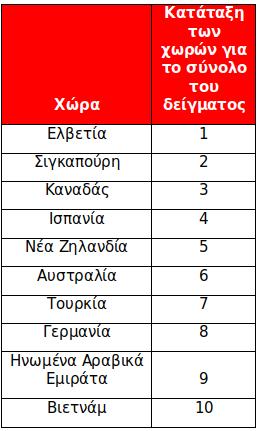 https://www.economistas.gr/sites/default/files/images/2019/07/stigmiotypo_apo_2019-07-04_09-21-47.png