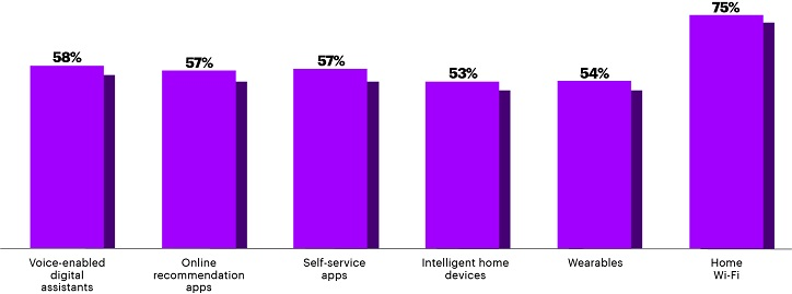 accenture-greece-consumer-behavior2.jpg