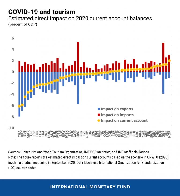 eng-tourism-cotw-aug-17-chart-1-768x833.png