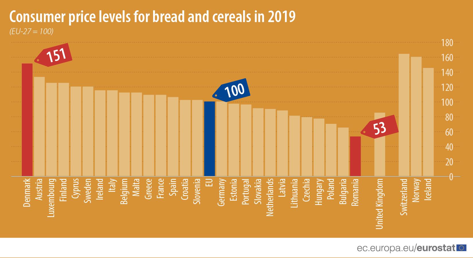 bread_prices_ms1.5x-100.jpg