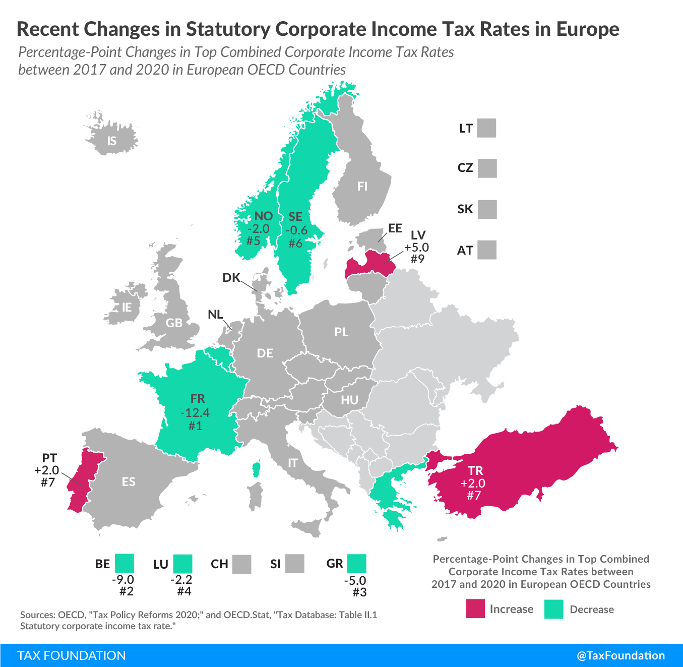 recent-changes-in-statutory-corporate-income-tax-rates-in-europe-2020-corporate-tax-trends-01.png