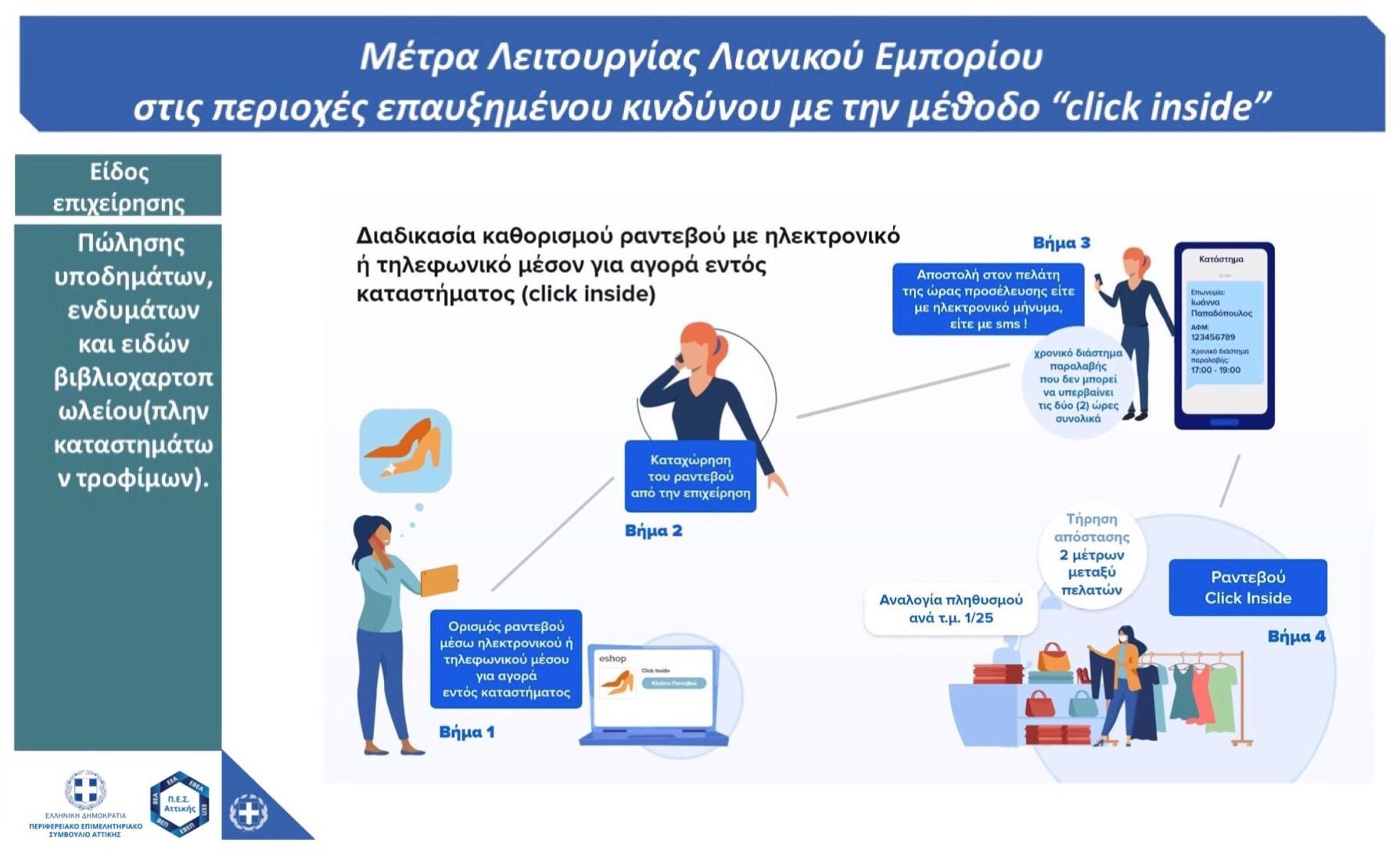 grafima-metra_leitoyrgias_lianikoy_emporioy_1.jpg