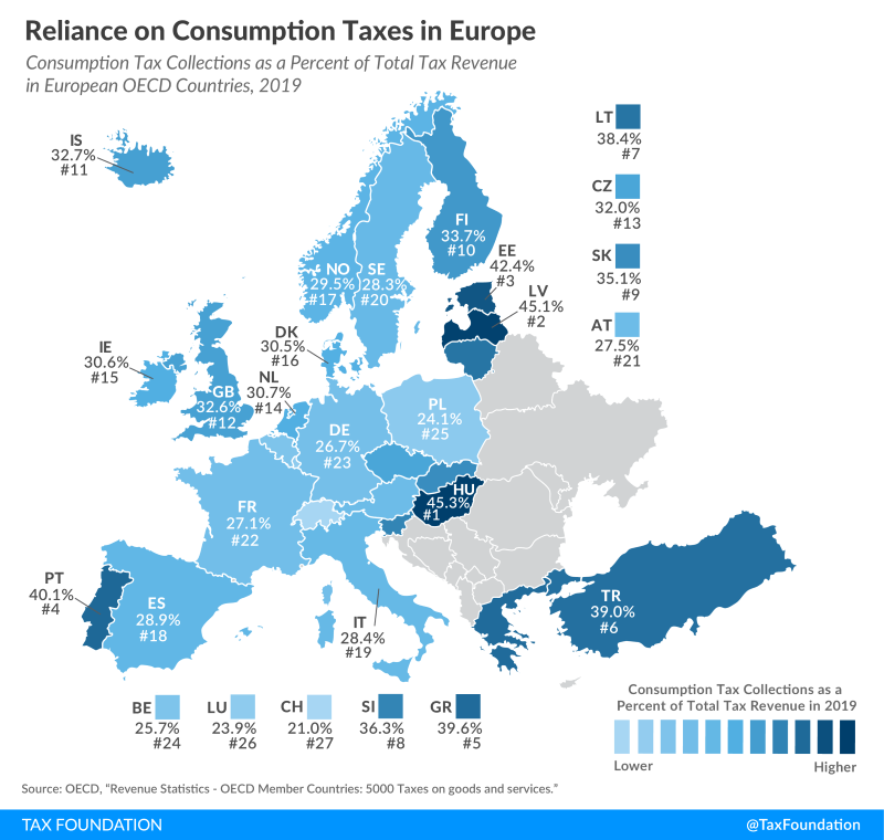 reliance-on-consumption-tax-revenue-in-europe-reliane-on-consumption-taxes-in-europe-2021.png